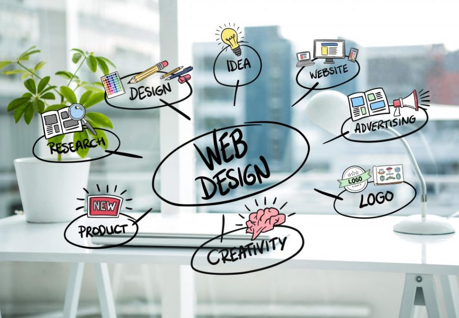 web-design-concepts-with-blurred-background-min